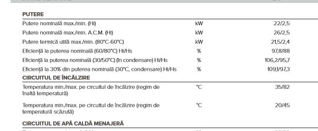 Puterea minima, raportul de modulare centrale condensatie (condensare)
