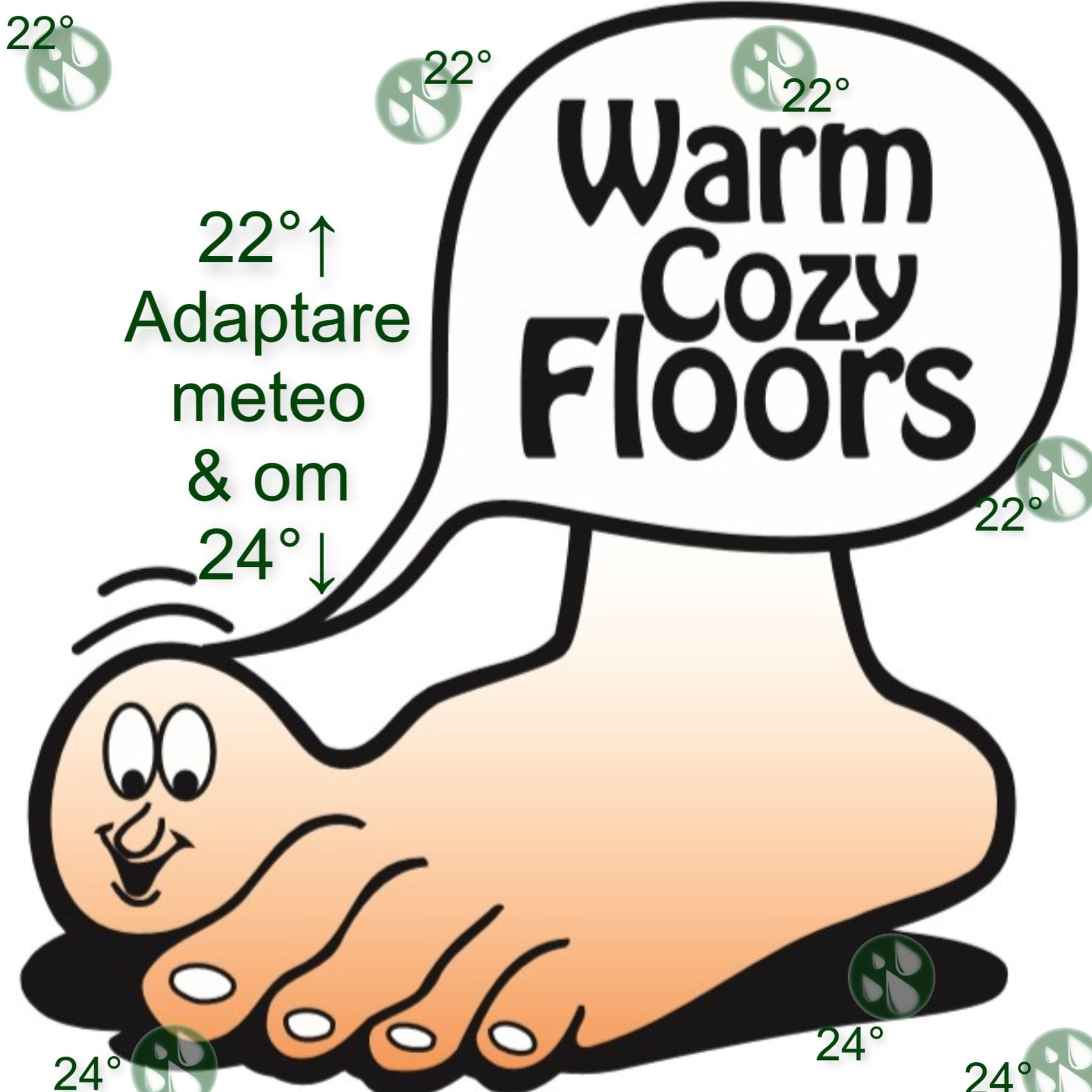 Adaptare meteo & om cozy floor