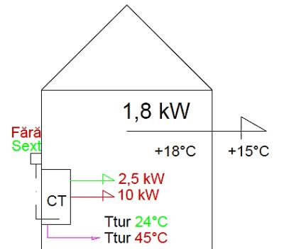 Modulare incalzire 1,8 kW