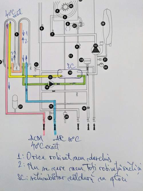 Boiler acm temperatura serpentina vs schimbator cu placi + acumulare 2 x 20 litri