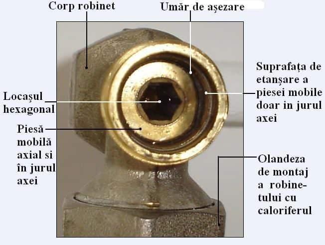 Echilibrare hidraulică -- robinet retur