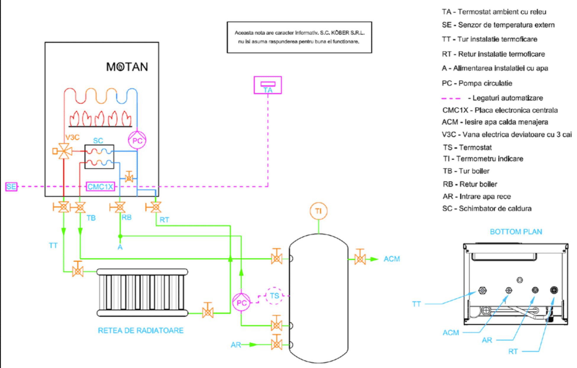 Schema adaugare boiler la o centrala obisnuita - Motan