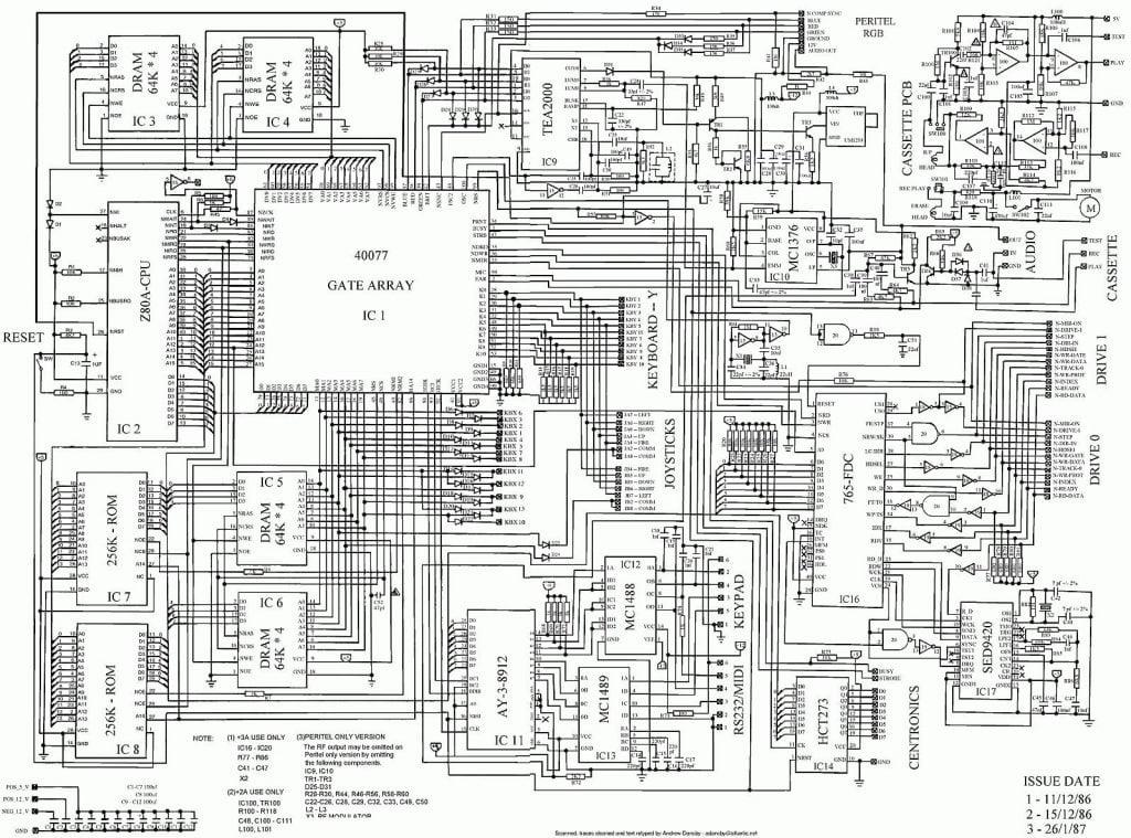 Schema simpla termostate reglete module automatizare incalzire in pardoseala